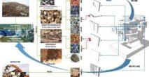 Zoom-Fachvortrag über kreislaufgerechtes Bauen von ZRS Architekten und Ingenieure